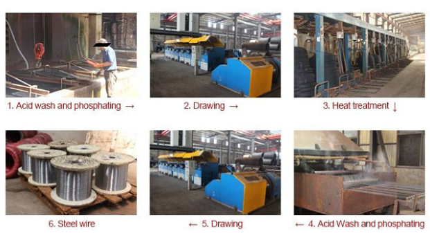 Galvanized steel wire production process